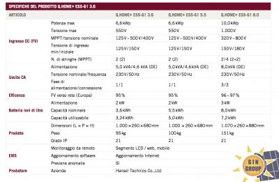CAPACITA 3.6 - 5.5 - 8 KWH